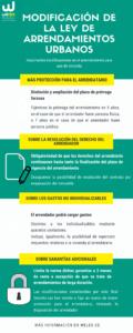 Modificacion Ley Arrendamientos Urbanos España