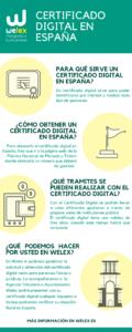 CERTIFICADO DIGITAL ESPAÑA
