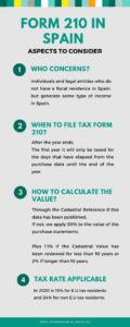 tax form 210 in Spain